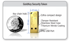 GoldKey Diagram